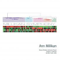 Ann Millikan: Millikan Symphony